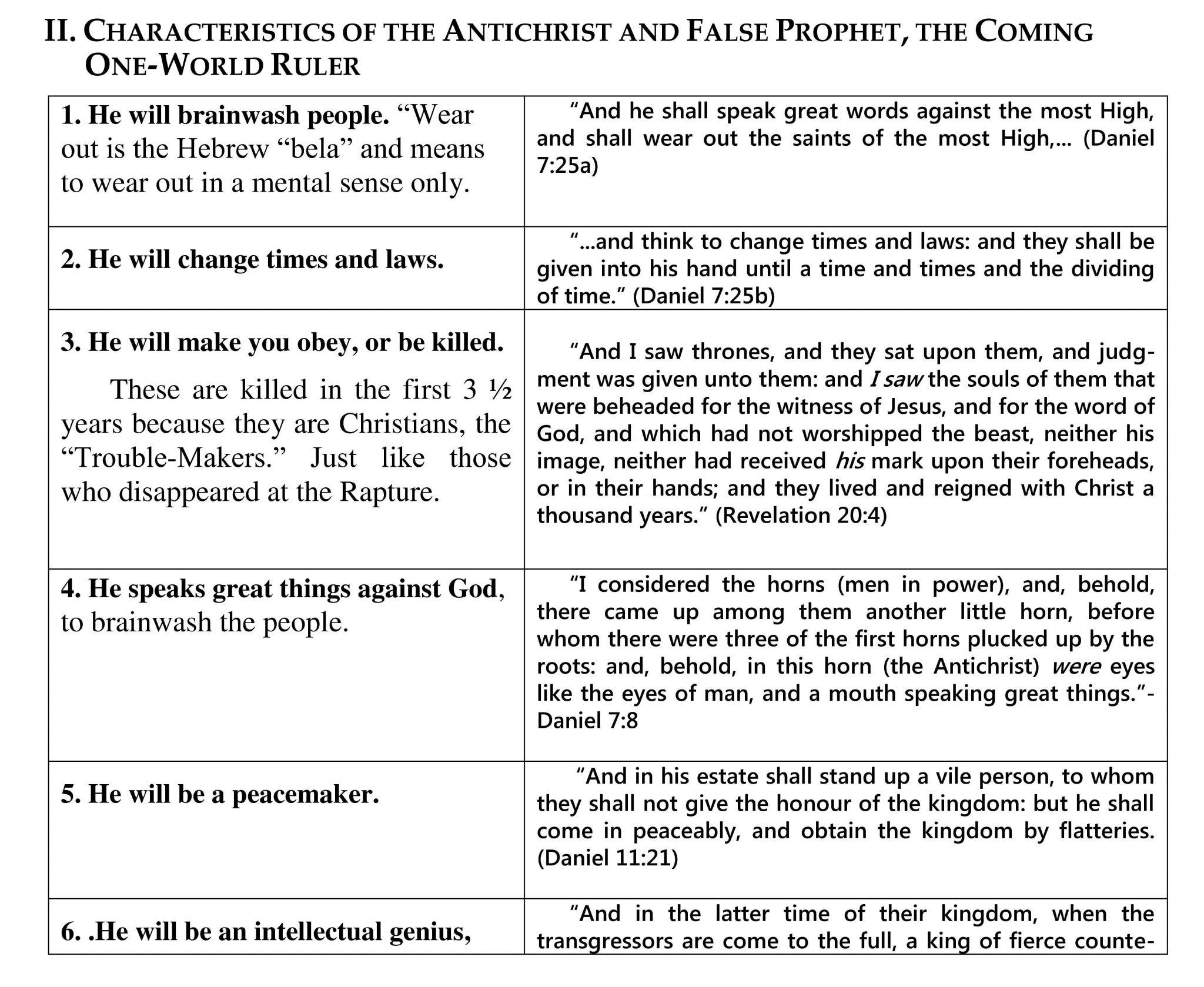 Antichrist Chart_1